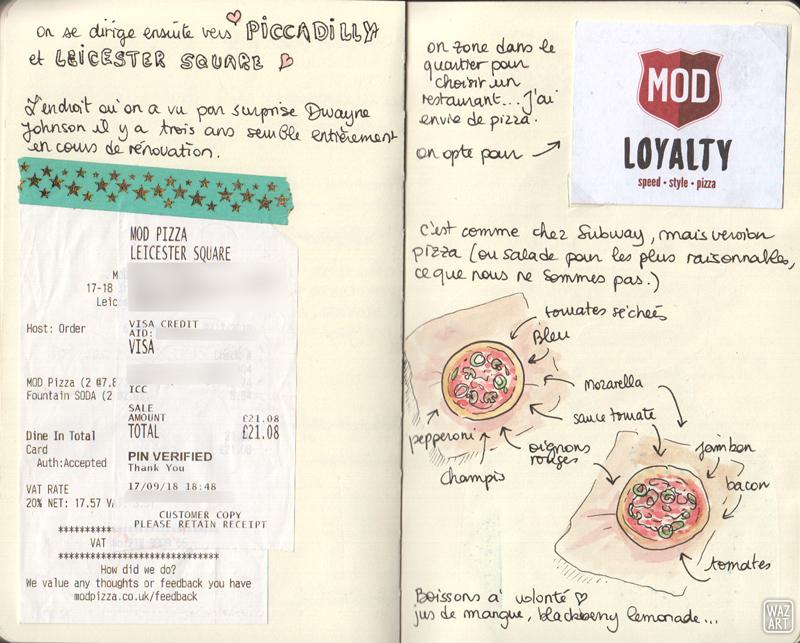 ticket de caisse, carte de fidelité, texte et aquarelles de pizzas