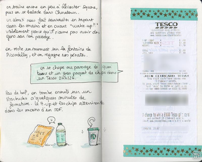 du textes, un ticket de caisse, et un dessin de café, 7-up et chips.